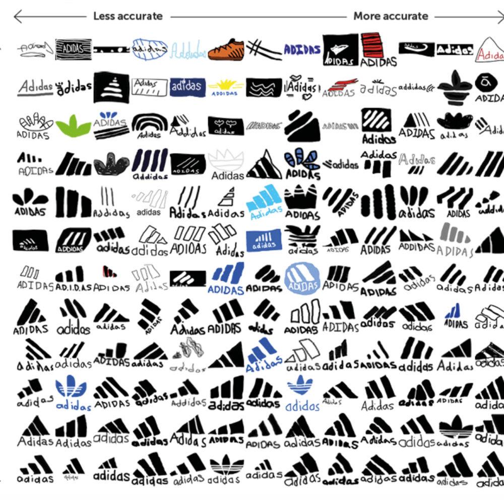 Article_Pouvoir_Logo_adidas